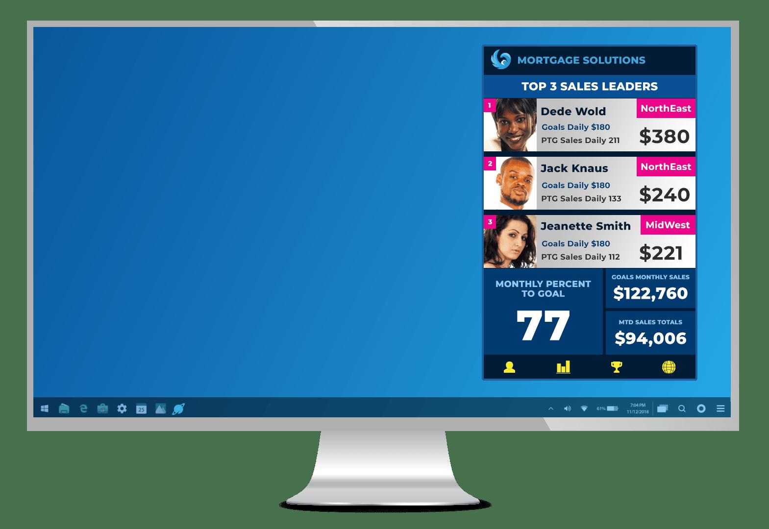 desktop communications